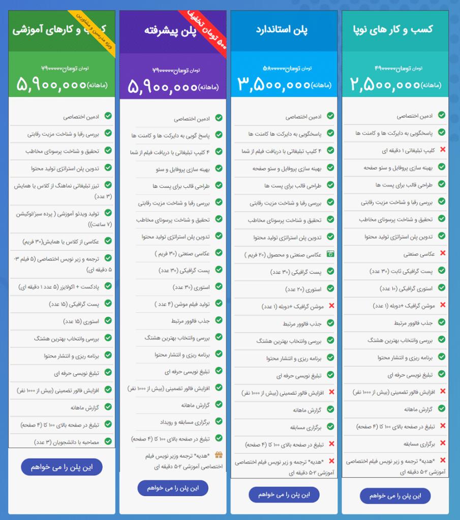 هزینه مدیریت پیج اینستاگرام سوشال مدیا ایران